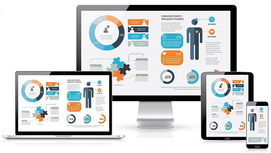 Wordpress latest technology